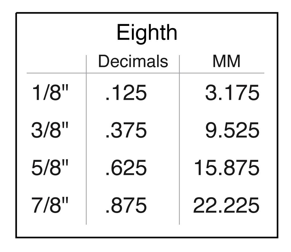 Eighth Metric Conversion Chart